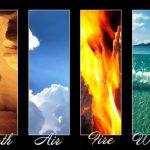 Características delos signos del zodíaco según su elemento