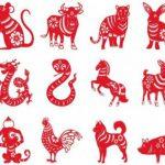 Los signos del zodíaco en el horóscopo chino