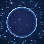 Conoce las modalidades de los signos del zodíaco